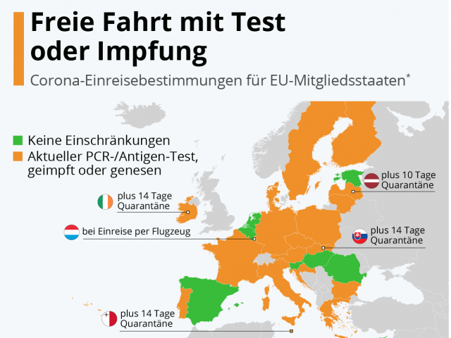 https://www.ferry-online.ch/wp-content/uploads/2021/10/Freie-Fahrt-mit-Test-Covid-19-640x480.png